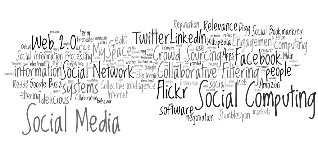 Social Media Trend 2013